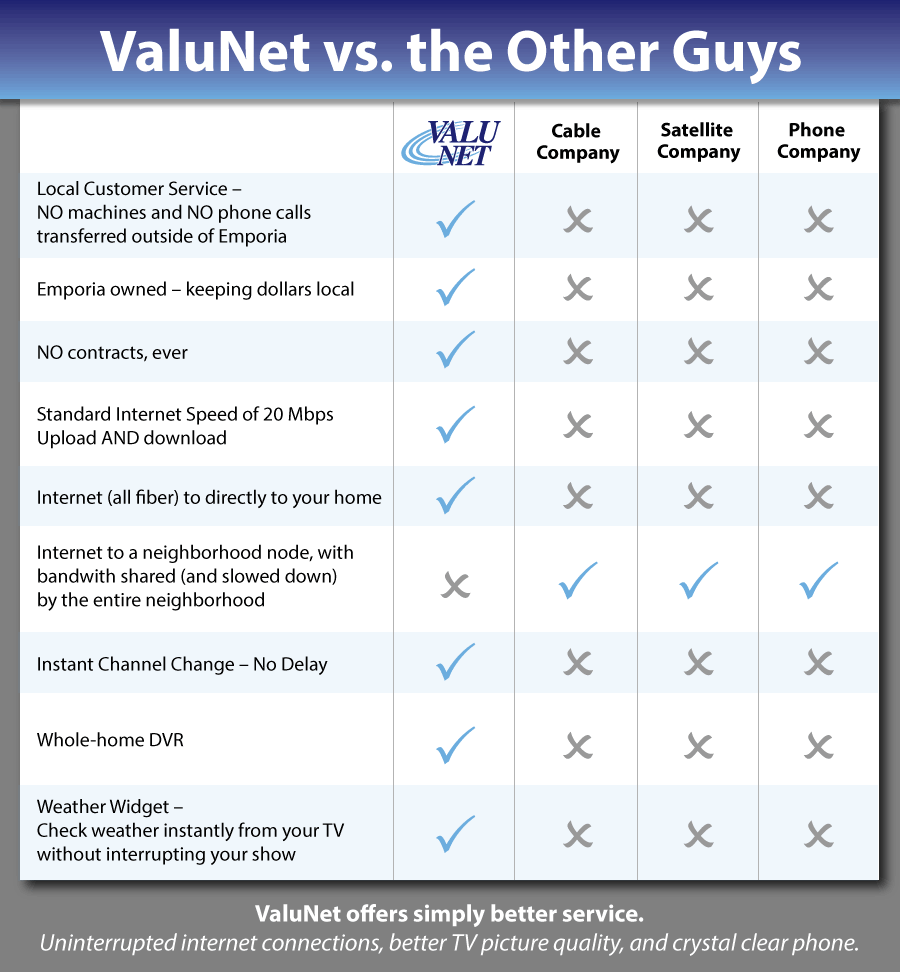 about valunet